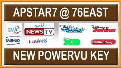 Photo of Apstar-7 @76.5E New PowerVu Key 30.07.2020